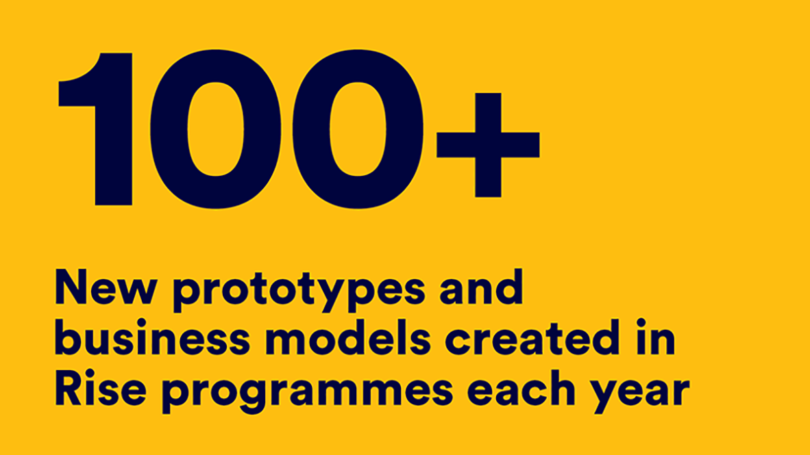 100+ new prototypes created each year.