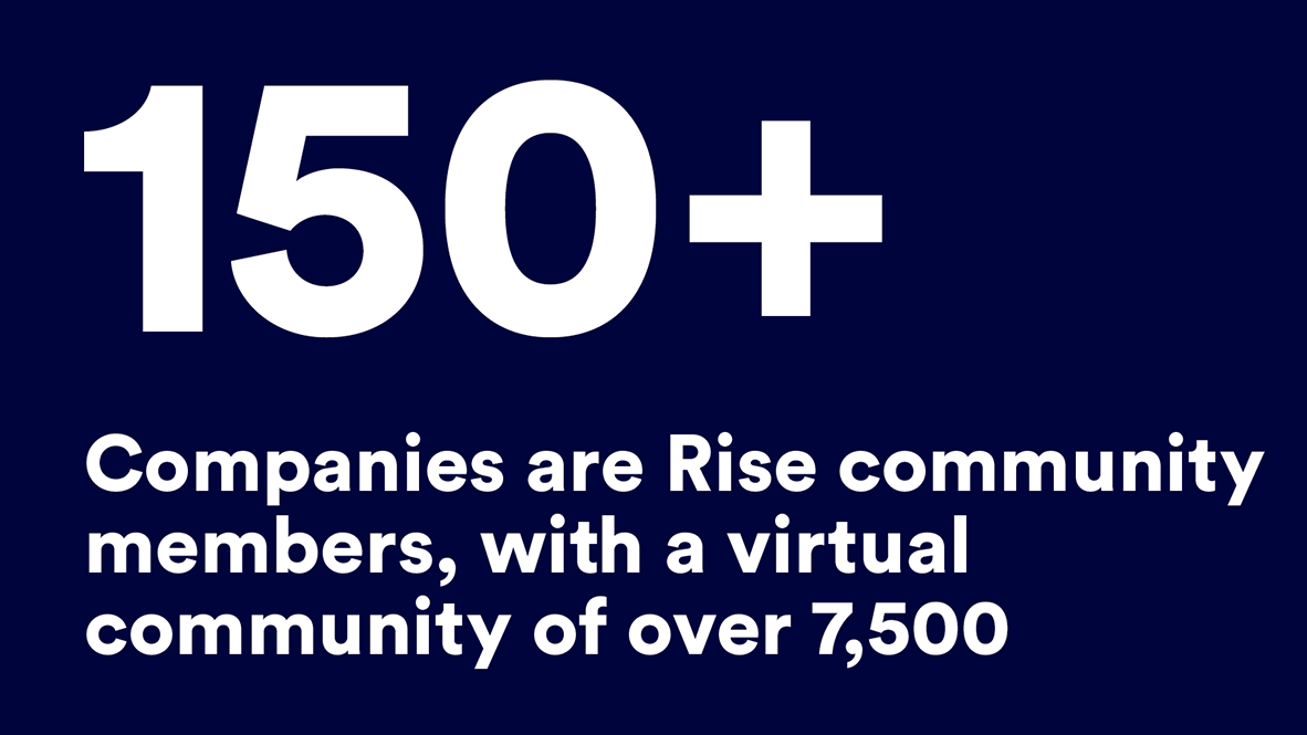 150+ companies are Rise community members.
