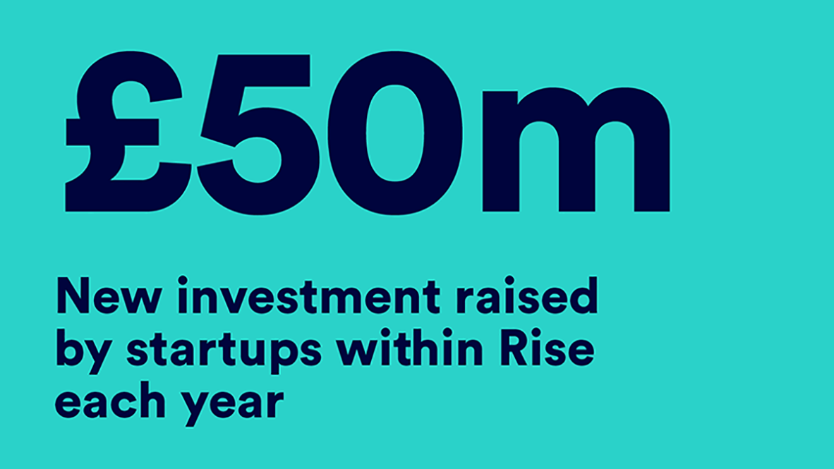 £50m new investment raised each year.